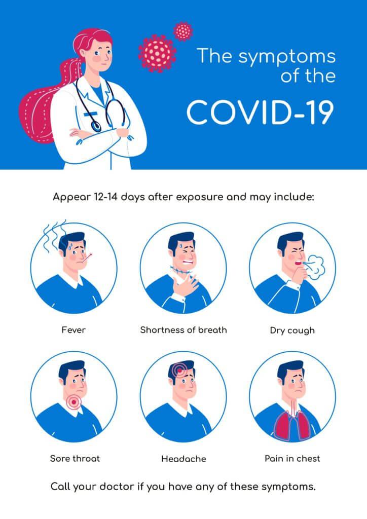 Corona Virus के लक्षण क्या है